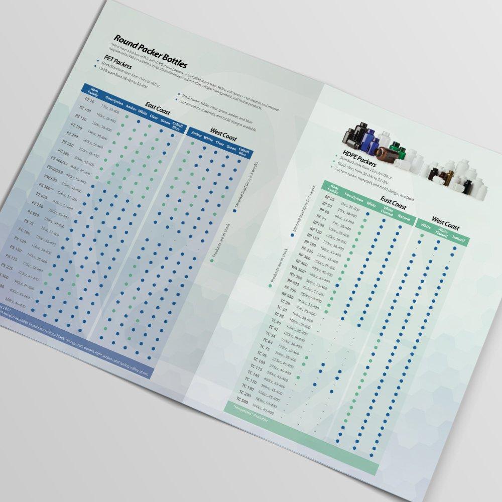 Comar Sales Sheets